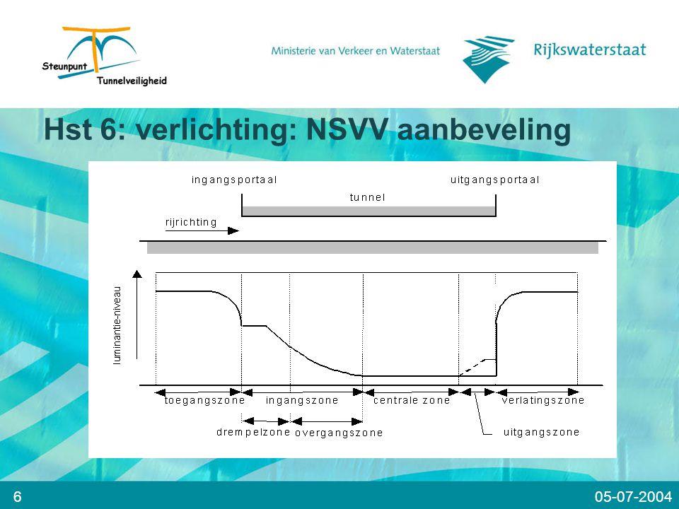 Hst 6: verlichting: NSVV aanbeveling