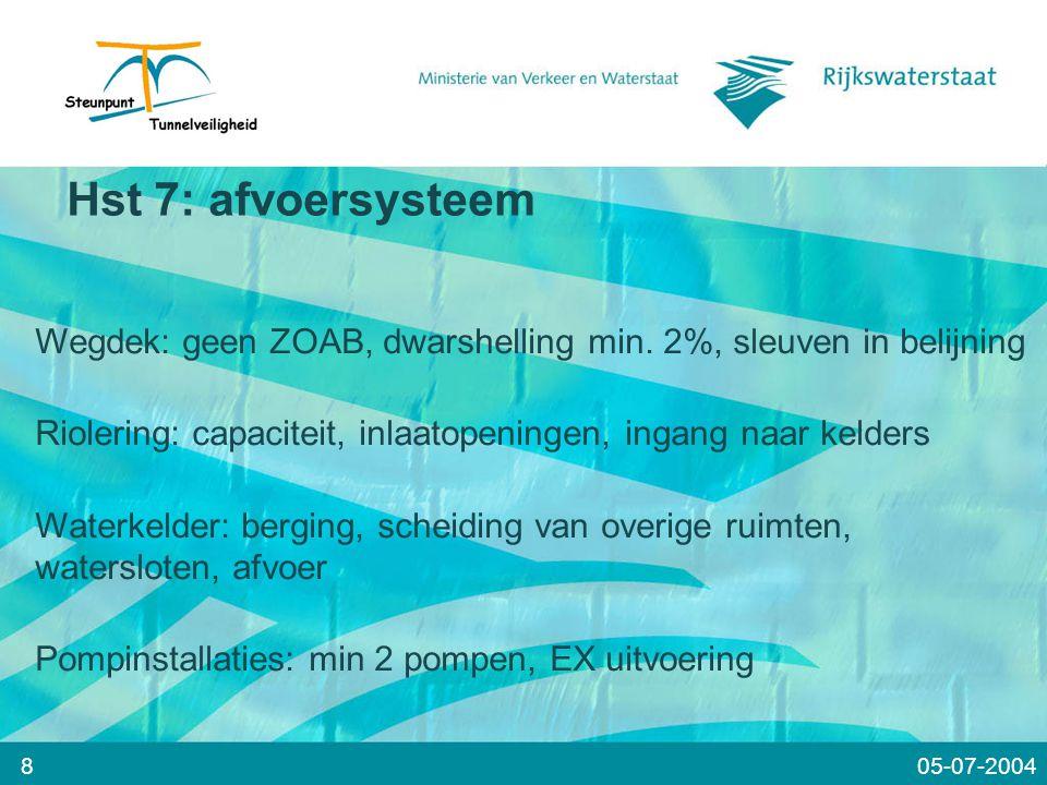 Hst 7: afvoersysteem Wegdek: geen ZOAB, dwarshelling min. 2%, sleuven in belijning. Riolering: capaciteit, inlaatopeningen, ingang naar kelders.