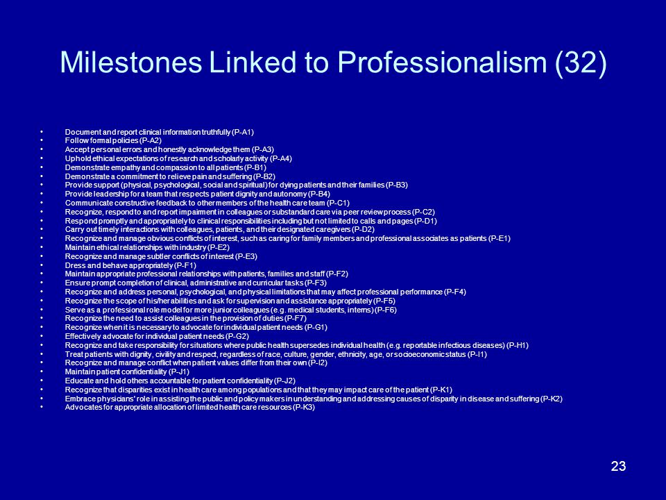 Milestones Linked to Professionalism (32)