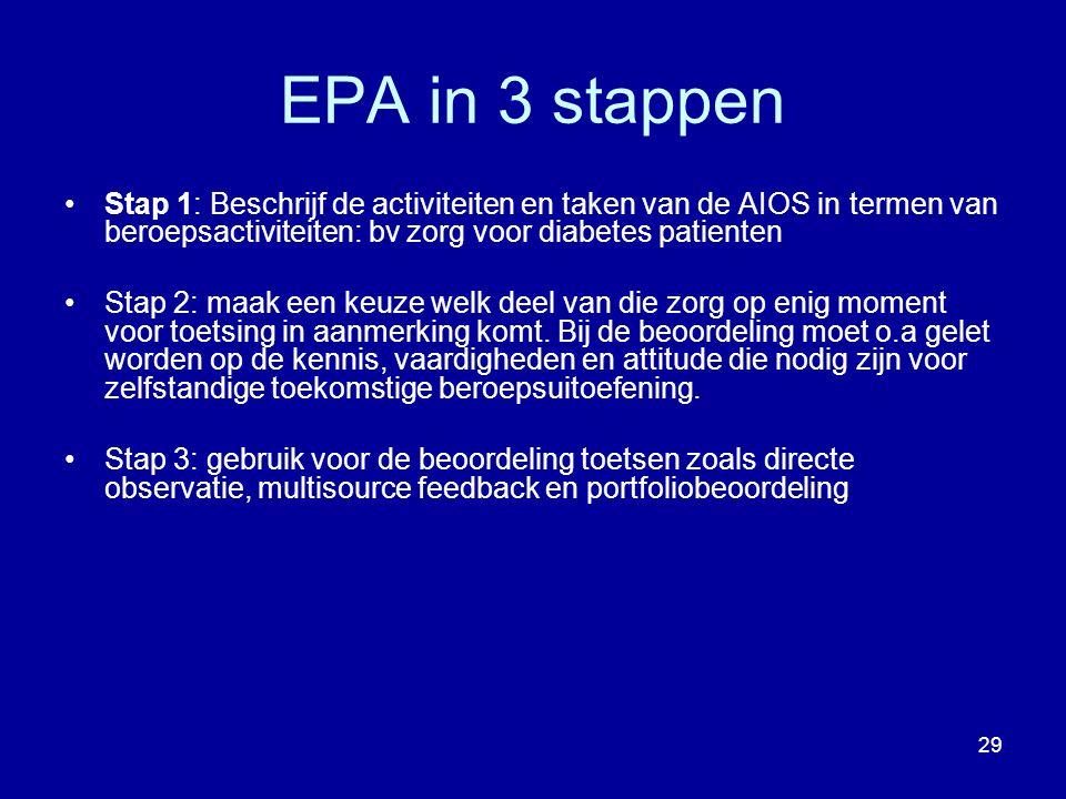 EPA in 3 stappen Stap 1: Beschrijf de activiteiten en taken van de AIOS in termen van beroepsactiviteiten: bv zorg voor diabetes patienten.