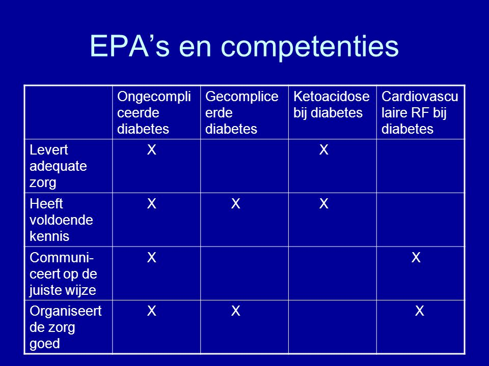 EPA's en competenties Ongecompliceerde diabetes