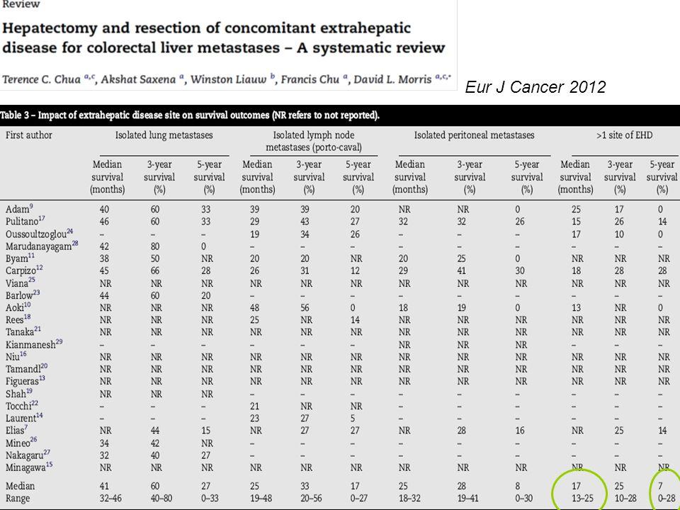 Eur J Cancer 2012 23 23
