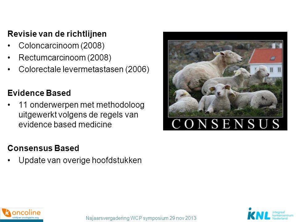 Revisie van de richtlijnen Coloncarcinoom (2008)