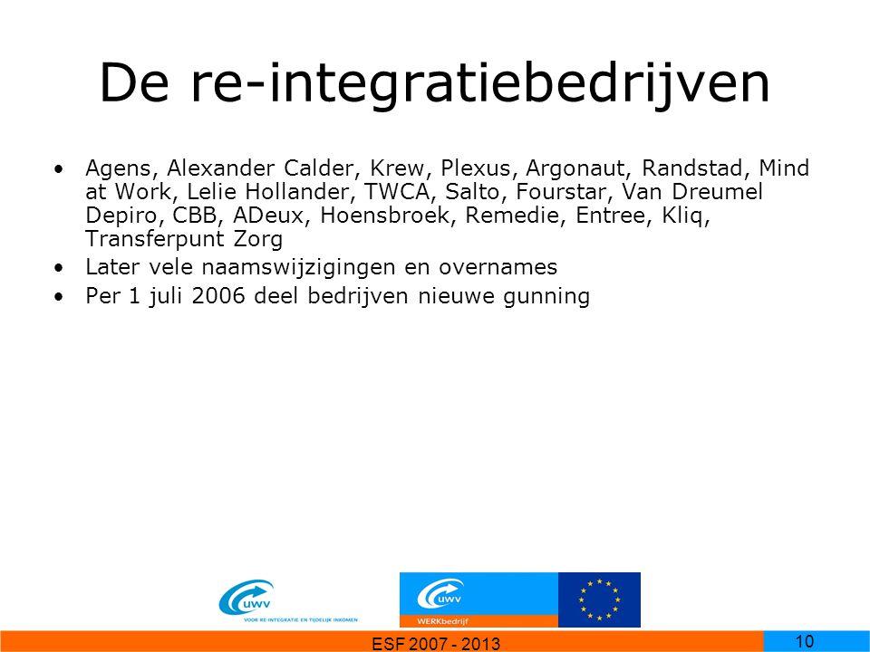 De re-integratiebedrijven