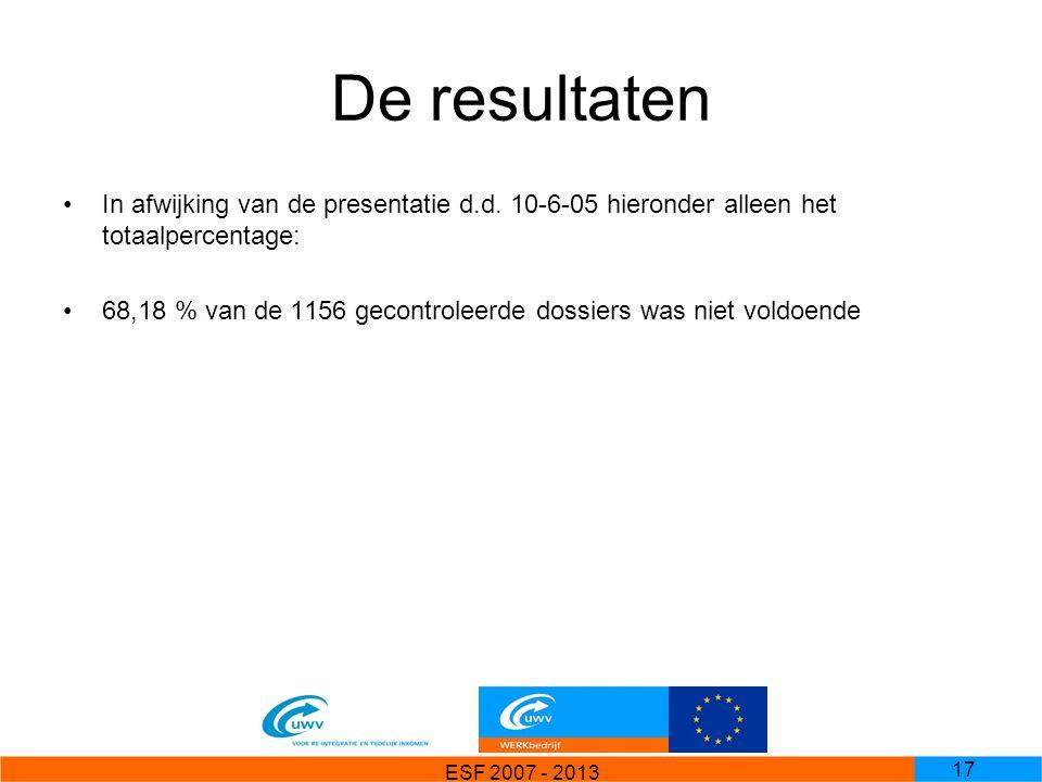 De resultaten In afwijking van de presentatie d.d. 10-6-05 hieronder alleen het totaalpercentage: