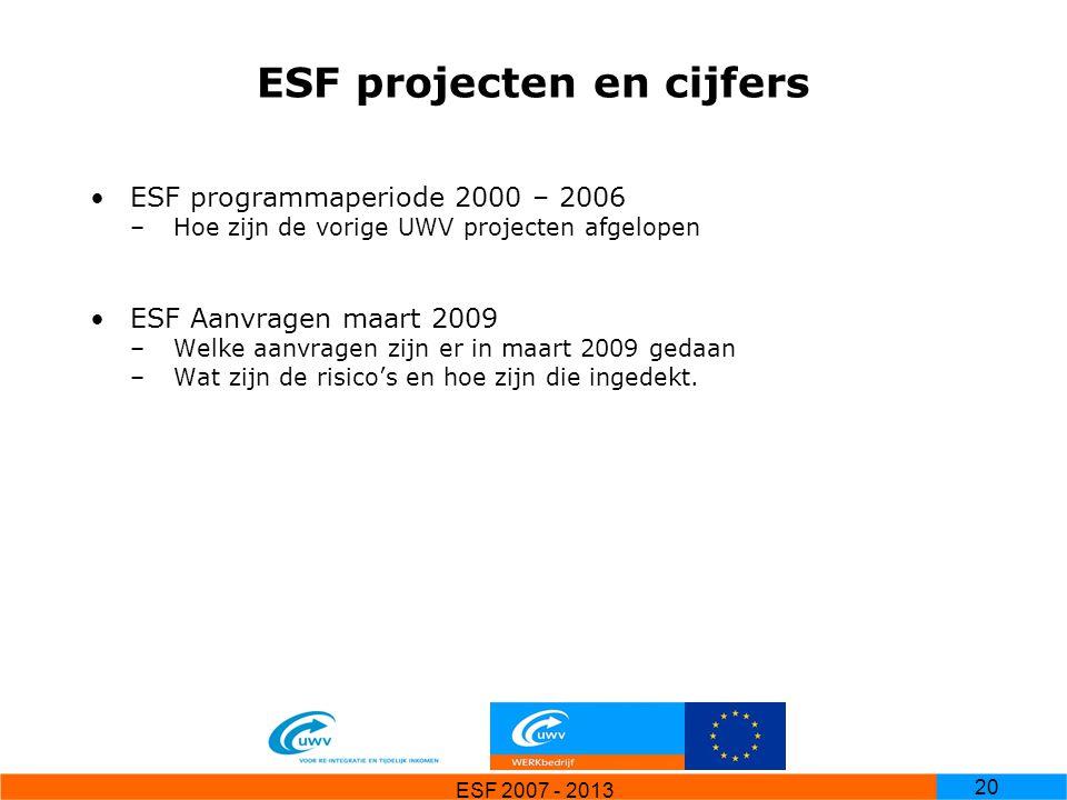 ESF projecten en cijfers