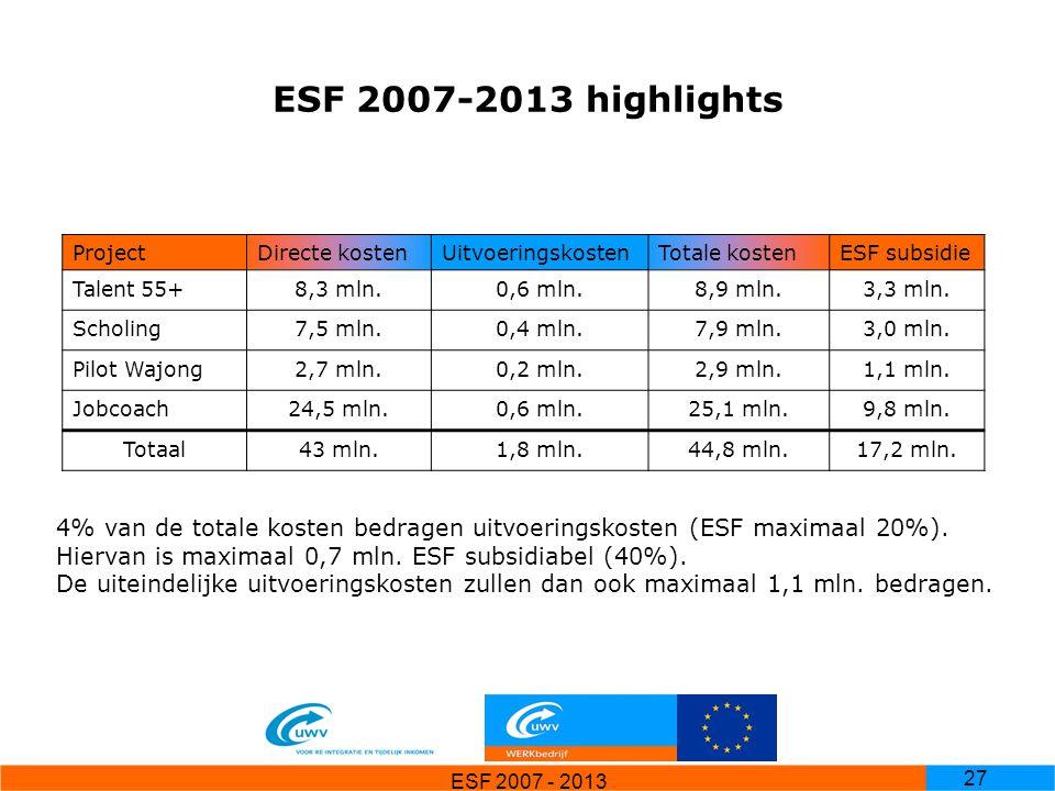 ESF 2007-2013 highlights Project. Directe kosten. Uitvoeringskosten. Totale kosten. ESF subsidie.