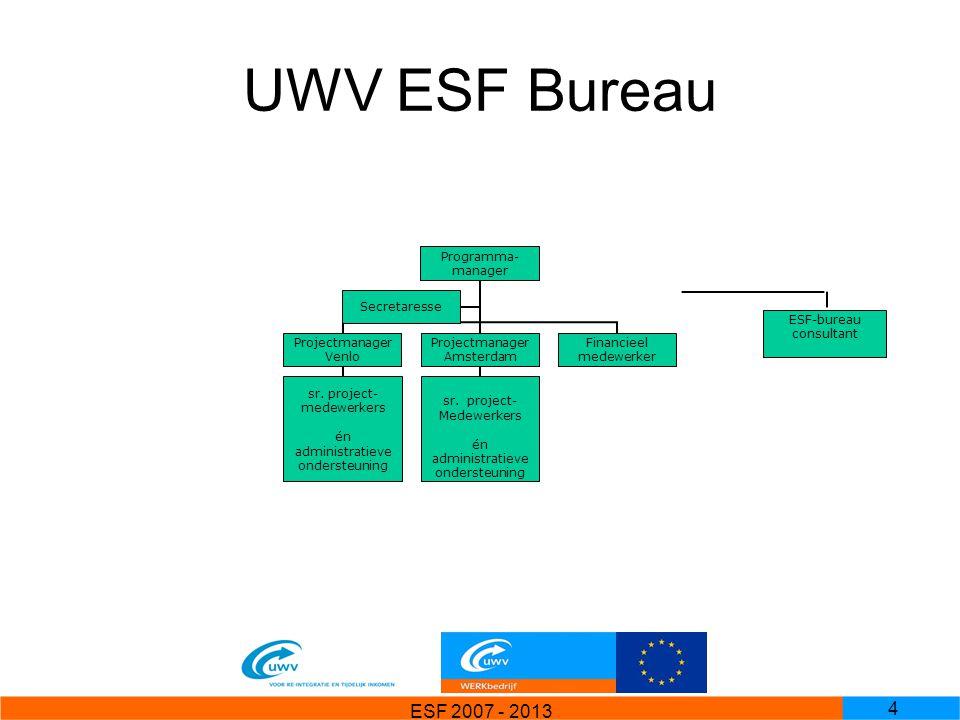 UWV ESF Bureau ESF 2007 - 2013 naar een effectief scholingsinzet