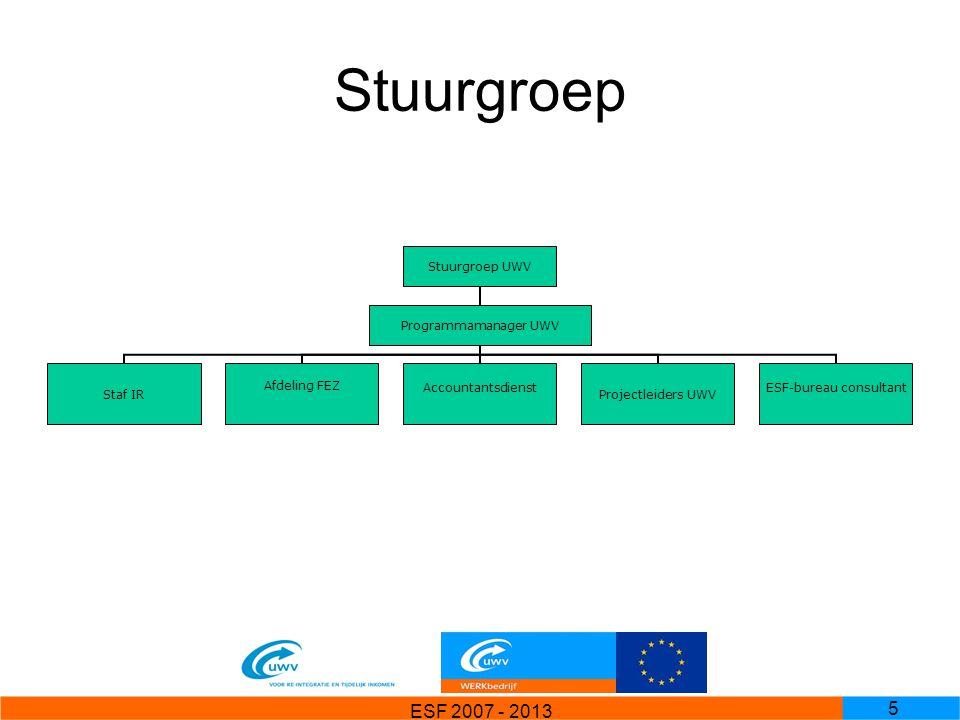 Stuurgroep ESF 2007 - 2013 naar een effectief scholingsinzet