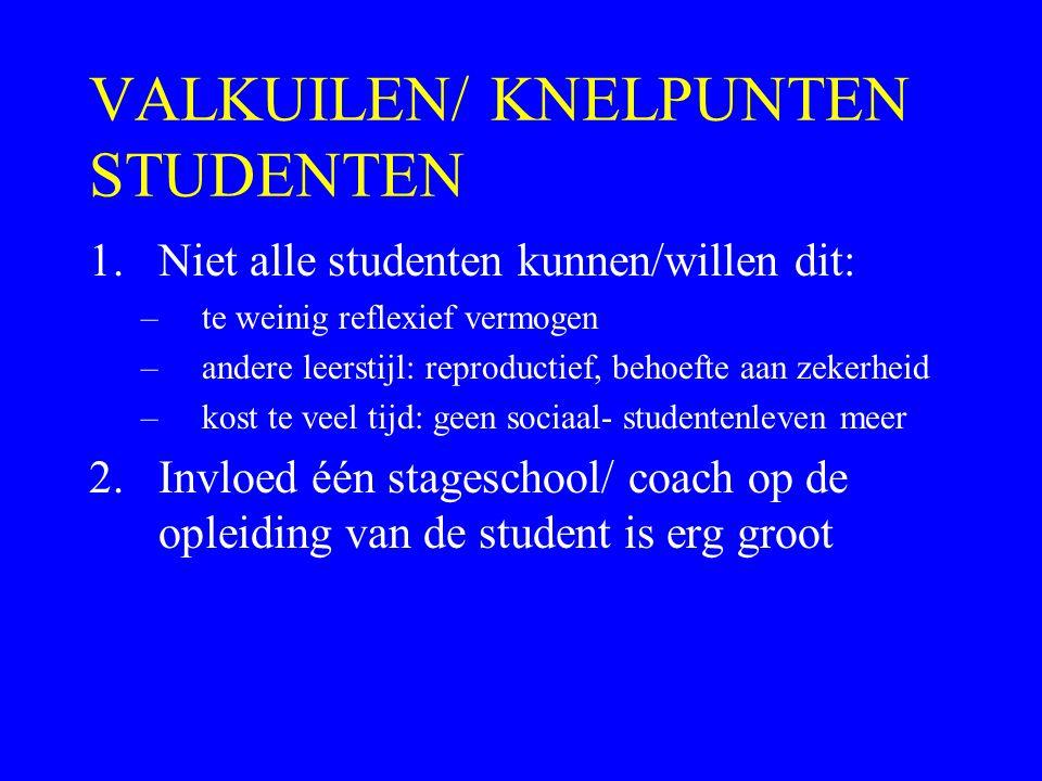 VALKUILEN/ KNELPUNTEN STUDENTEN