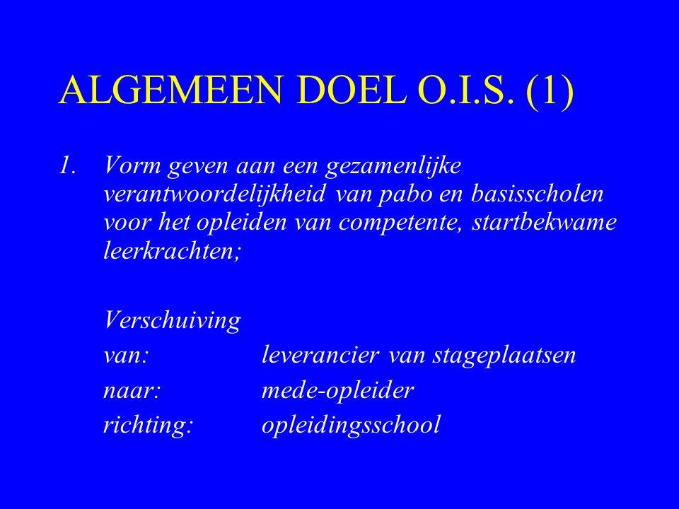 ALGEMEEN DOEL O.I.S. (1)