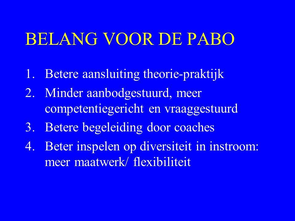 BELANG VOOR DE PABO Betere aansluiting theorie-praktijk