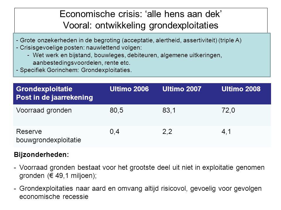 Economische crisis: 'alle hens aan dek' Vooral: ontwikkeling grondexploitaties