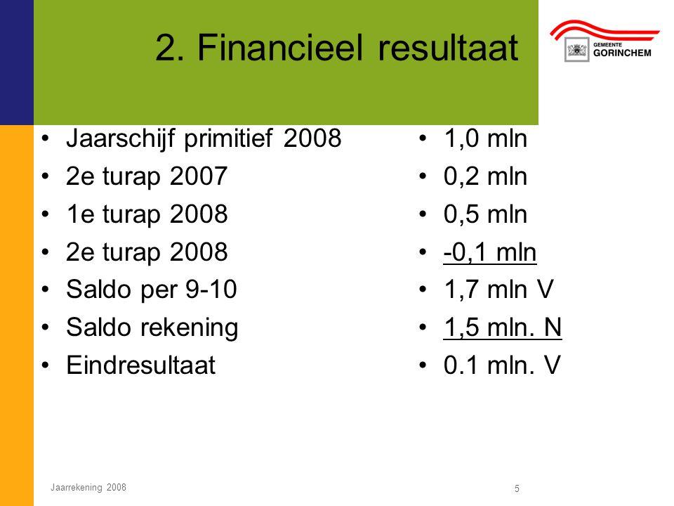 2. Financieel resultaat Jaarschijf primitief 2008 2e turap 2007
