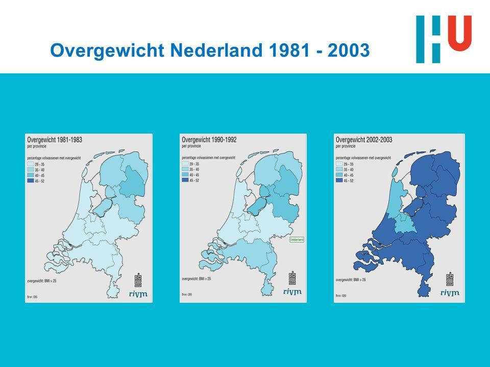Overgewicht Nederland 1981 - 2003