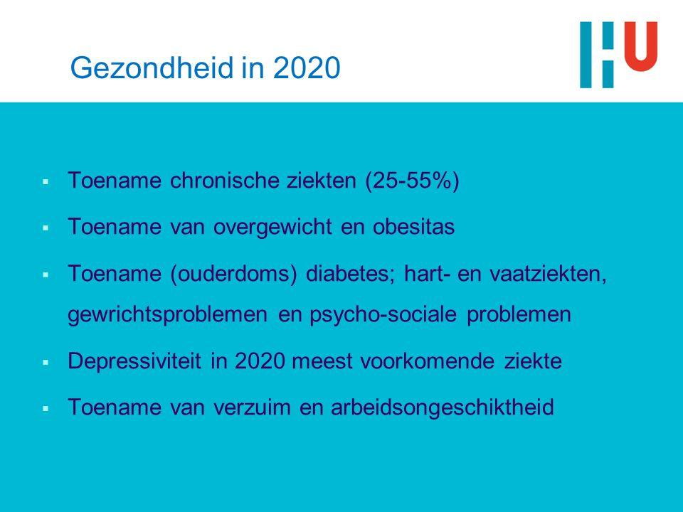 Gezondheid in 2020 Toename chronische ziekten (25-55%)