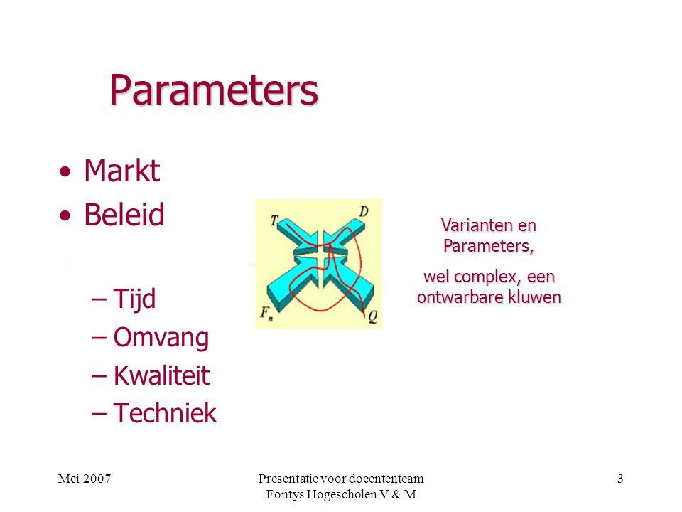 Parameters Markt Beleid Tijd Omvang Kwaliteit Techniek