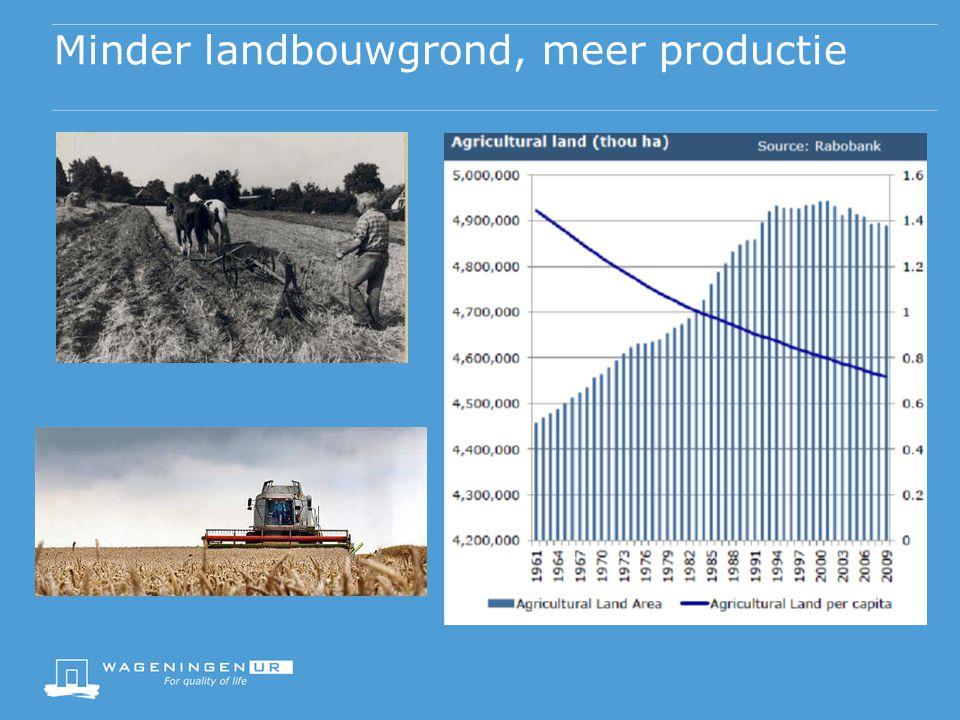 Minder landbouwgrond, meer productie