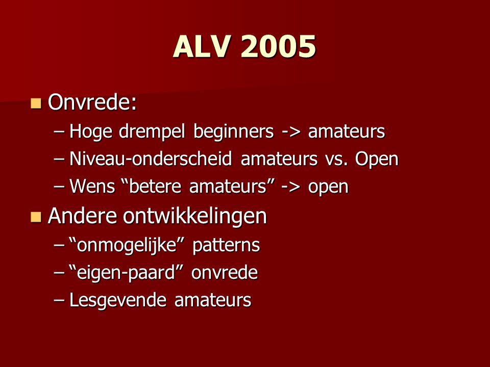 ALV 2005 Onvrede: Andere ontwikkelingen
