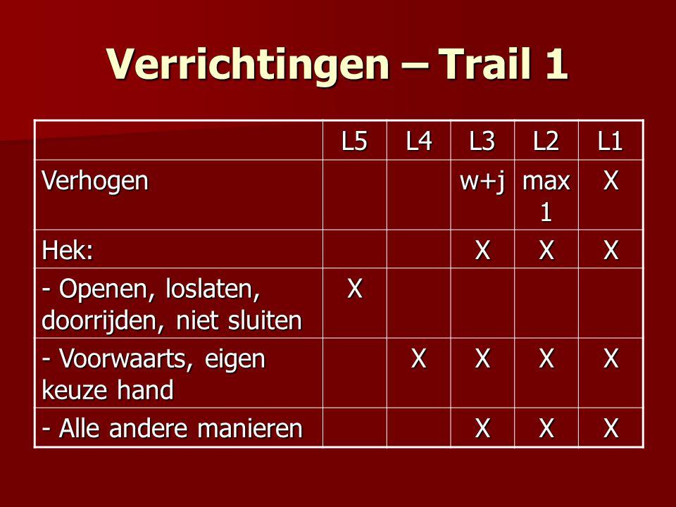 Verrichtingen – Trail 1 L5 L4 L3 L2 L1 Verhogen w+j max 1 X Hek: