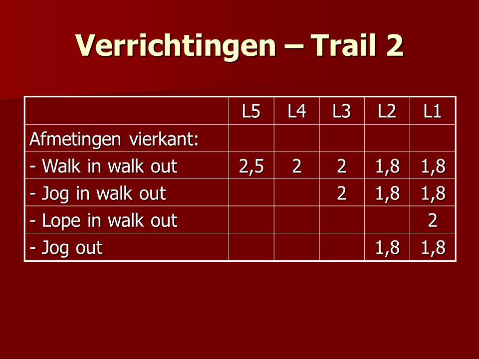 Verrichtingen – Trail 2 L5 L4 L3 L2 L1 Afmetingen vierkant: