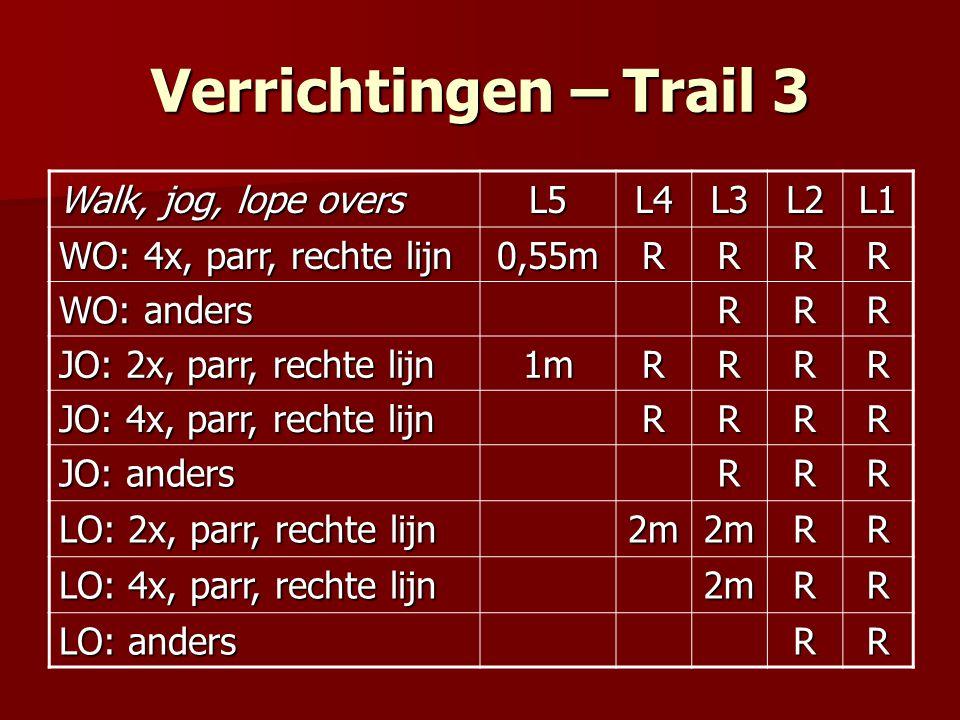 Verrichtingen – Trail 3 Walk, jog, lope overs L5 L4 L3 L2 L1