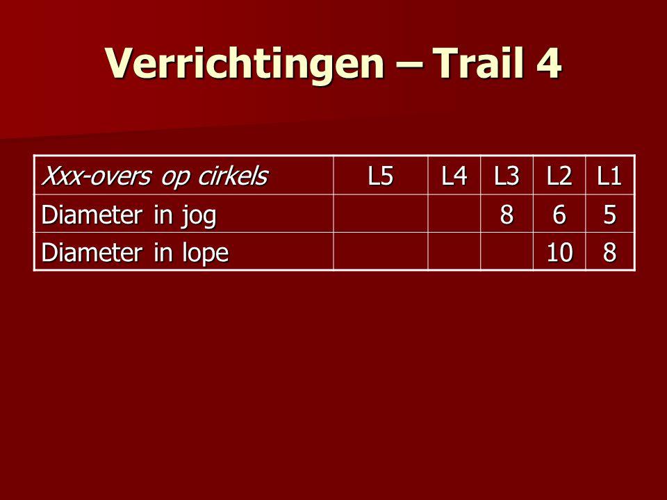 Verrichtingen – Trail 4 Xxx-overs op cirkels L5 L4 L3 L2 L1