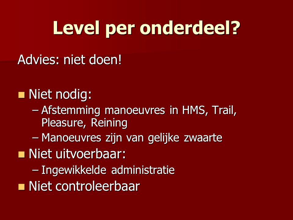Level per onderdeel Advies: niet doen! Niet nodig: Niet uitvoerbaar: