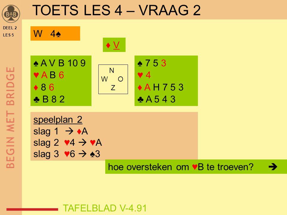 TOETS LES 4 – VRAAG 2 W 4♠ ♦ V ♠ A V B 10 9 ♥ A B 6 ♦ 8 6 ♣ B 8 2