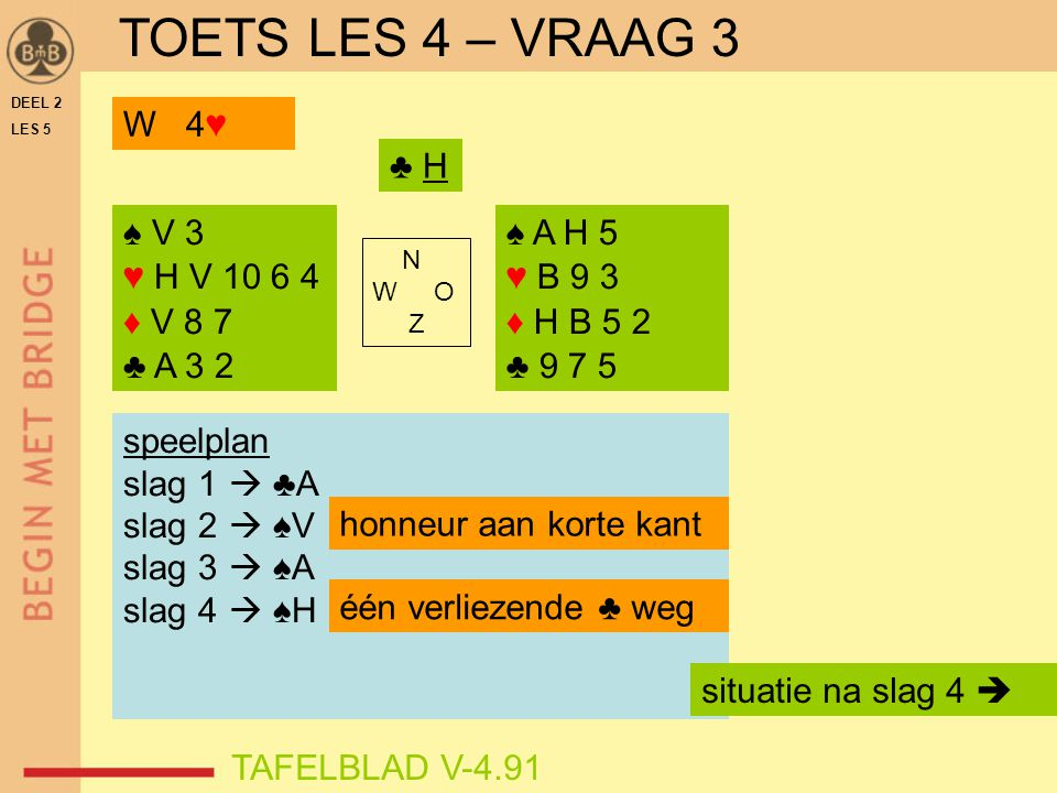 TOETS LES 4 – VRAAG 3 W 4♥ ♣ H ♠ V 3 ♥ H V 10 6 4 ♦ V 8 7 ♣ A 3 2