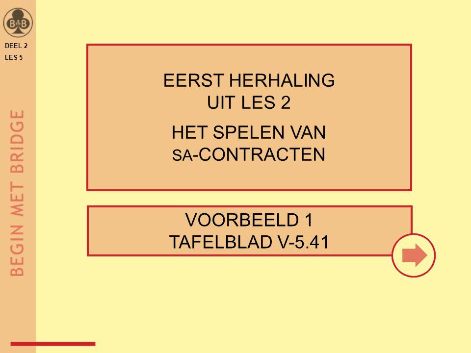 EERST HERHALING UIT LES 2 HET SPELEN VAN VOORBEELD 1 TAFELBLAD V-5.41