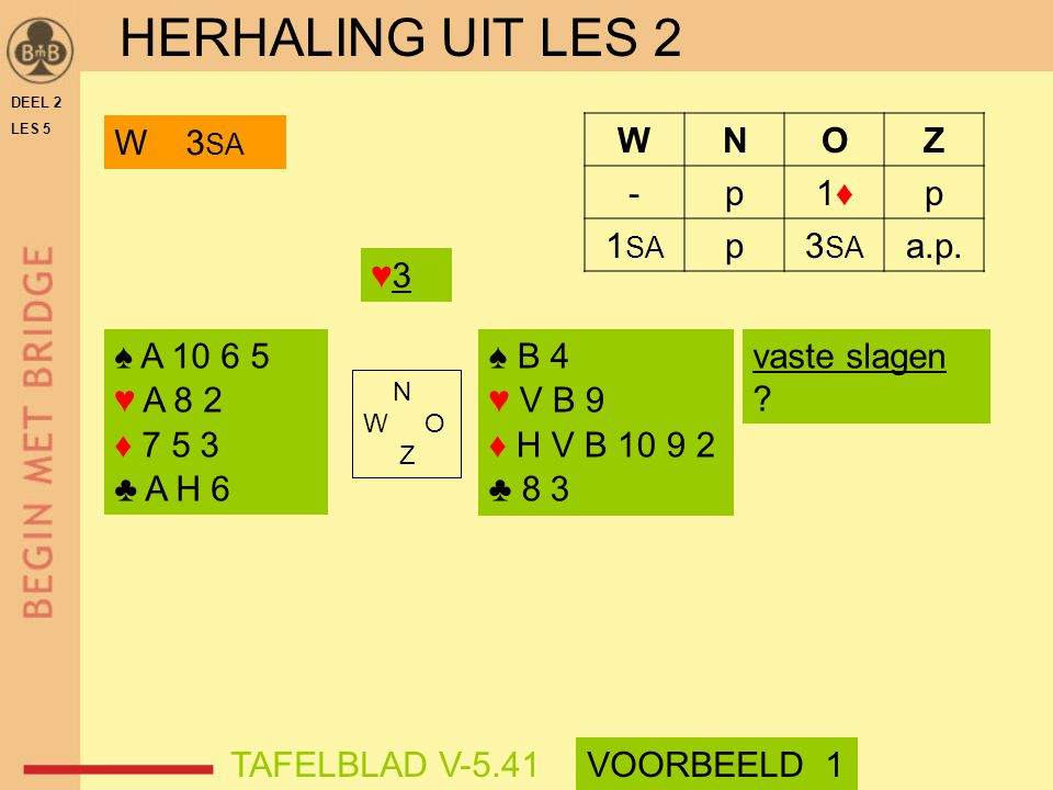 HERHALING UIT LES 2 W 3SA W N O Z - p 1♦ 1SA 3SA a.p. ♥3 ♠ A 10 6 5