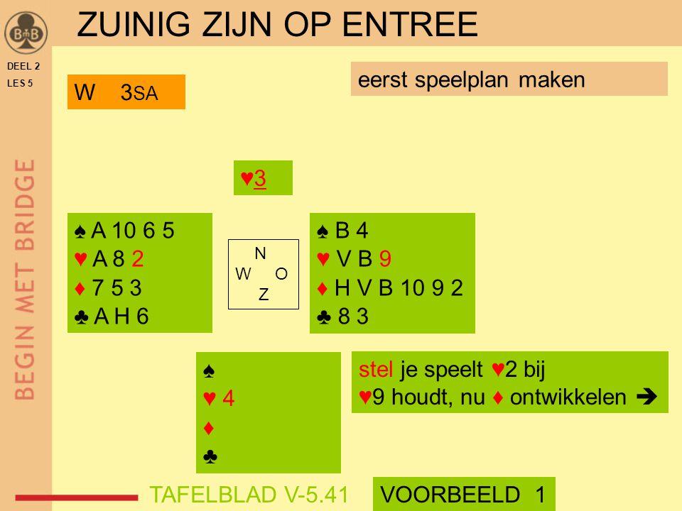 ZUINIG ZIJN OP ENTREE eerst speelplan maken W 3SA ♥3 ♠ A 10 6 5
