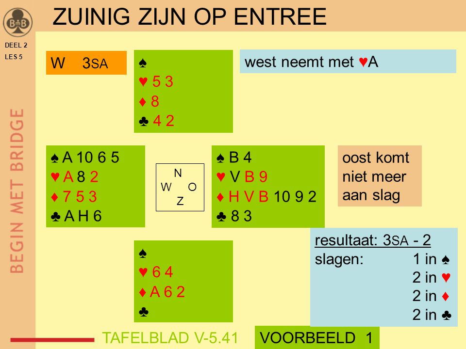 ZUINIG ZIJN OP ENTREE W 3SA ♠ ♥ 5 3 ♦ 8 ♣ 4 2 west neemt met ♥A