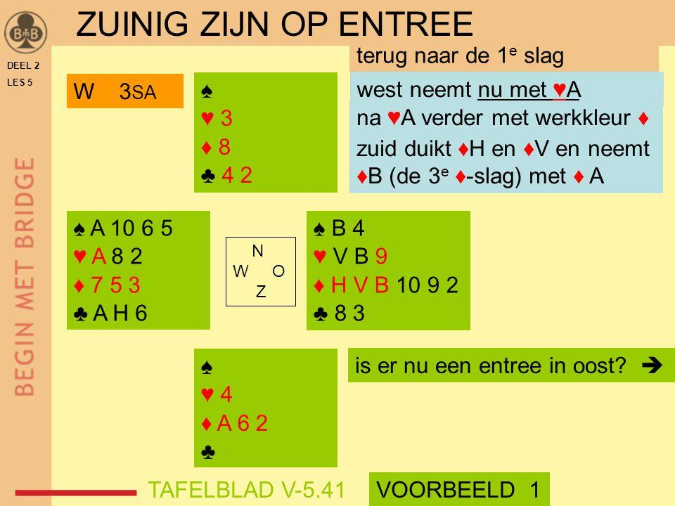 ZUINIG ZIJN OP ENTREE terug naar de 1e slag W 3SA ♠ ♥ 3 ♦ 8 ♣ 4 2