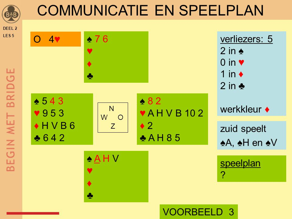 COMMUNICATIE EN SPEELPLAN