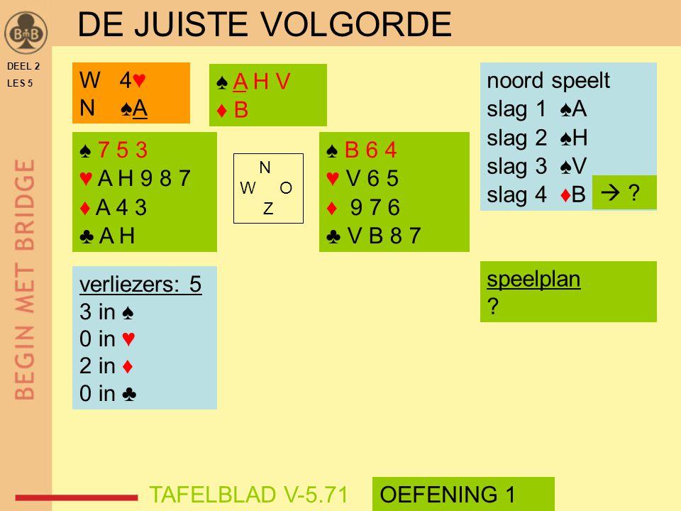 DE JUISTE VOLGORDE W 4♥ N ♠A ♠ A H V ♦ B noord speelt slag 1 ♠A