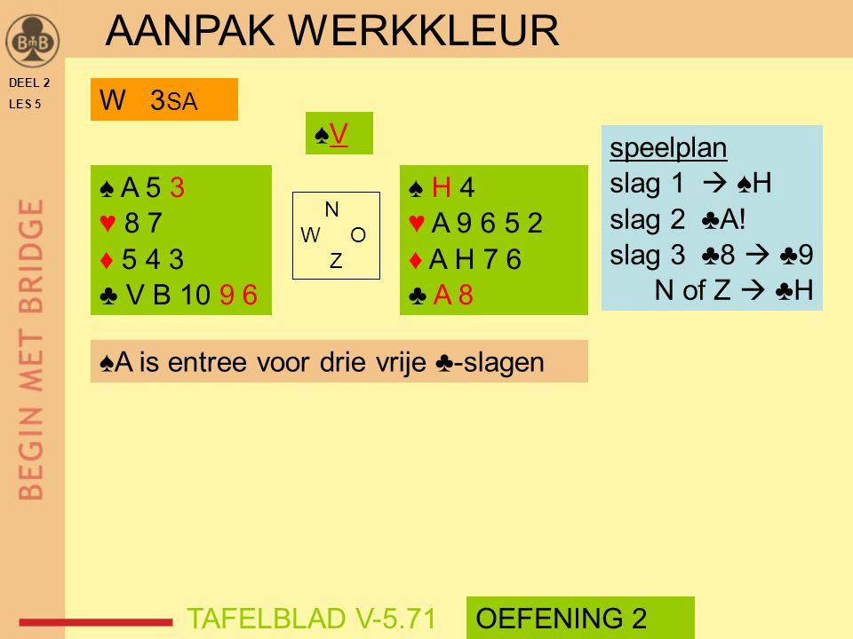 AANPAK WERKKLEUR W 3SA ♠V speelplan slag 1  ♠H slag 2 ♣A!