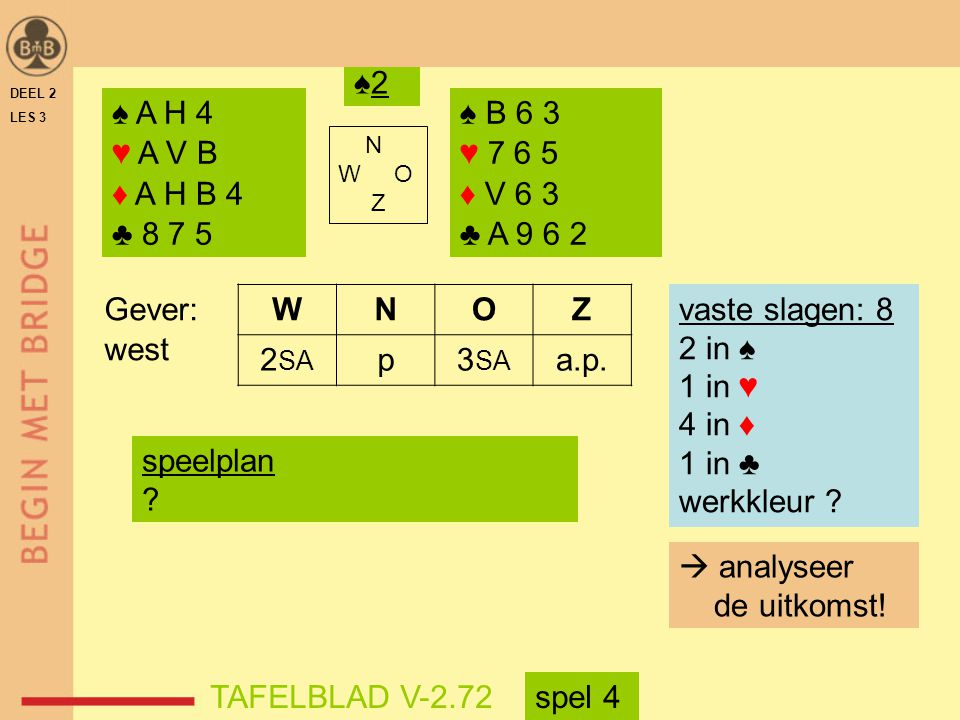♠2 ♠ A H 4 ♥ A V B ♦ A H B 4 ♣ 8 7 5 ♠ B 6 3 ♥ 7 6 5 ♦ V 6 3 ♣ A 9 6 2