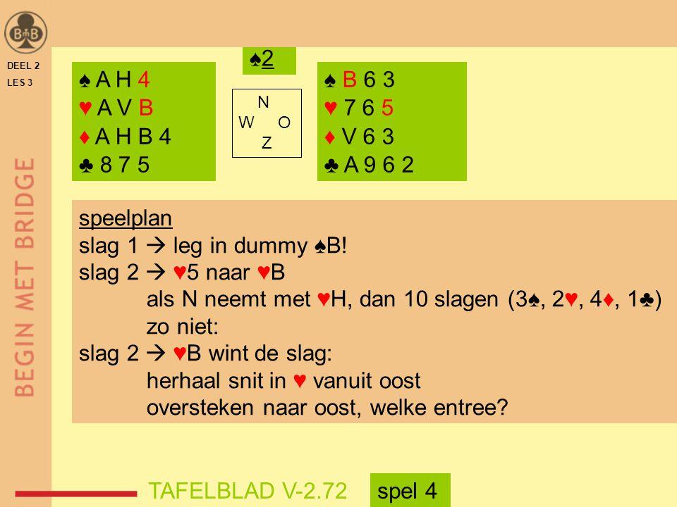 als N neemt met ♥H, dan 10 slagen (3♠, 2♥, 4♦, 1♣) zo niet: