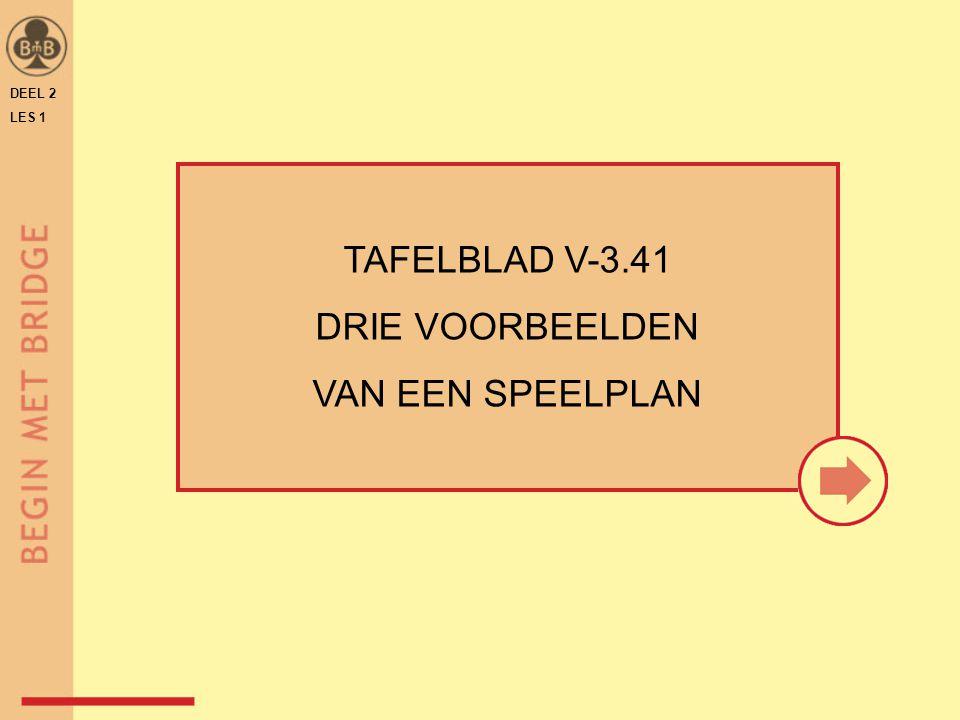 DEEL 2 LES 1 TAFELBLAD V-3.41 DRIE VOORBEELDEN VAN EEN SPEELPLAN