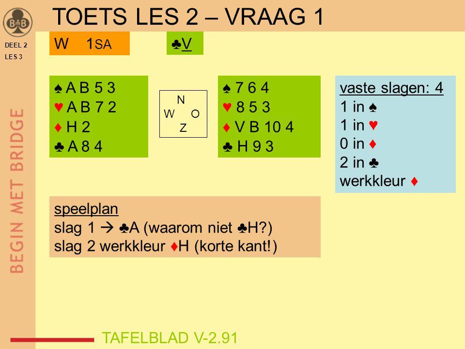 TOETS LES 2 – VRAAG 1 W 1SA ♣V ♠ A B 5 3 ♥ A B 7 2 ♦ H 2 ♣ A 8 4