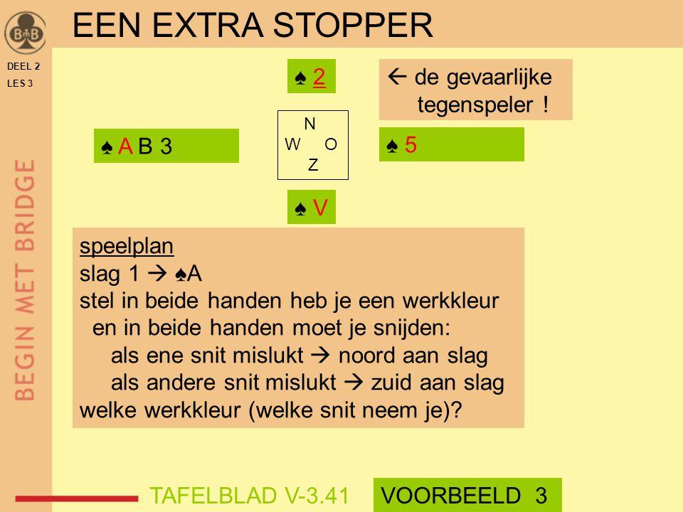 EEN EXTRA STOPPER ♠ 2  de gevaarlijke tegenspeler ! ♠ A B 3 ♠ 5 ♠ V