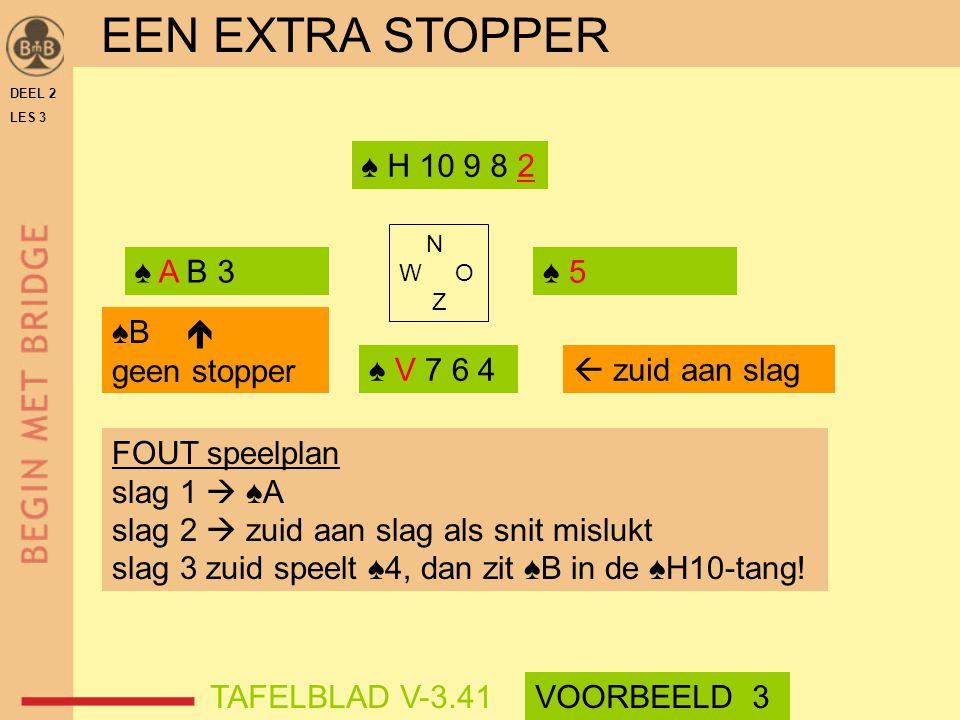 EEN EXTRA STOPPER ♠ H 10 9 8 2 ♠ A B 3 ♠ 5 ♠B  geen stopper ♠ V 7 6 4