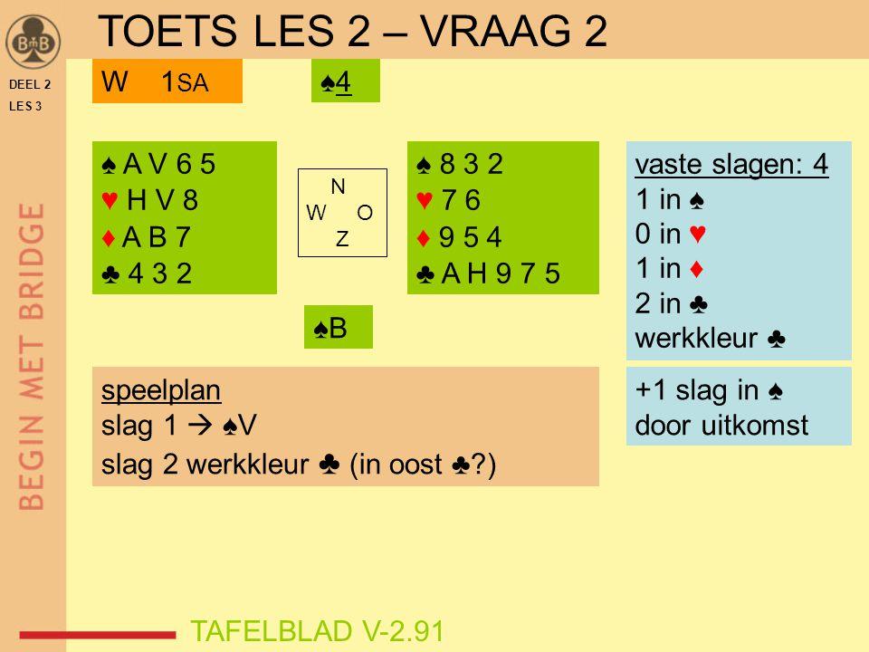 TOETS LES 2 – VRAAG 2 W 1SA ♠4 ♠ A V 6 5 ♥ H V 8 ♦ A B 7 ♣ 4 3 2