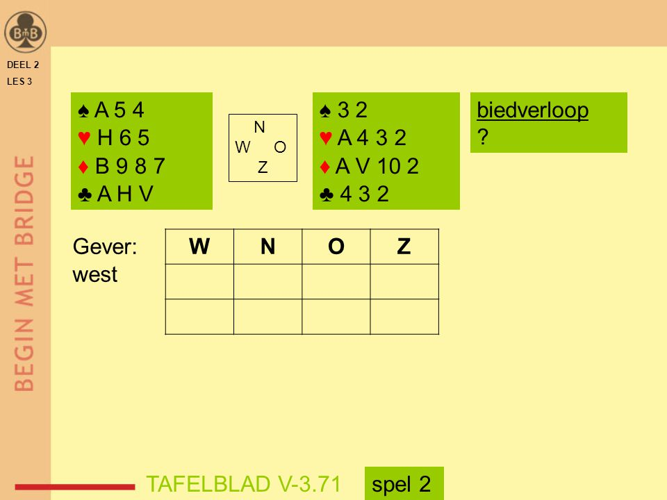DEEL 2 LES 3. ♠ A 5 4. ♥ H 6 5. ♦ B 9 8 7. ♣ A H V. ♠ 3 2. ♥ A 4 3 2. ♦ A V 10 2. ♣ 4 3 2. biedverloop.