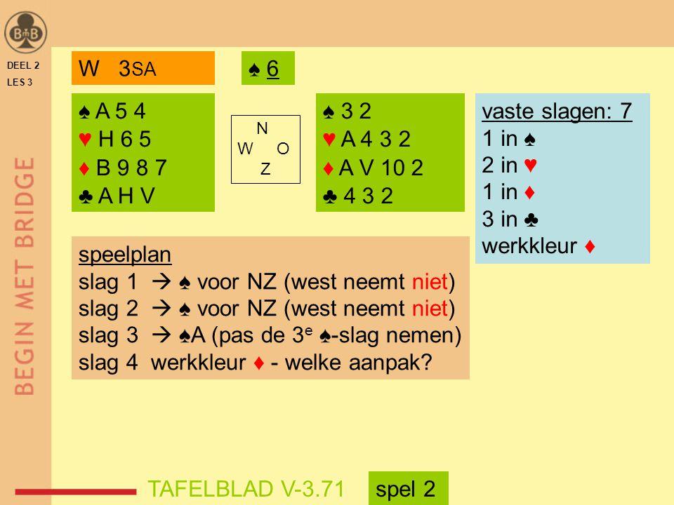 slag 1  ♠ voor NZ (west neemt niet)