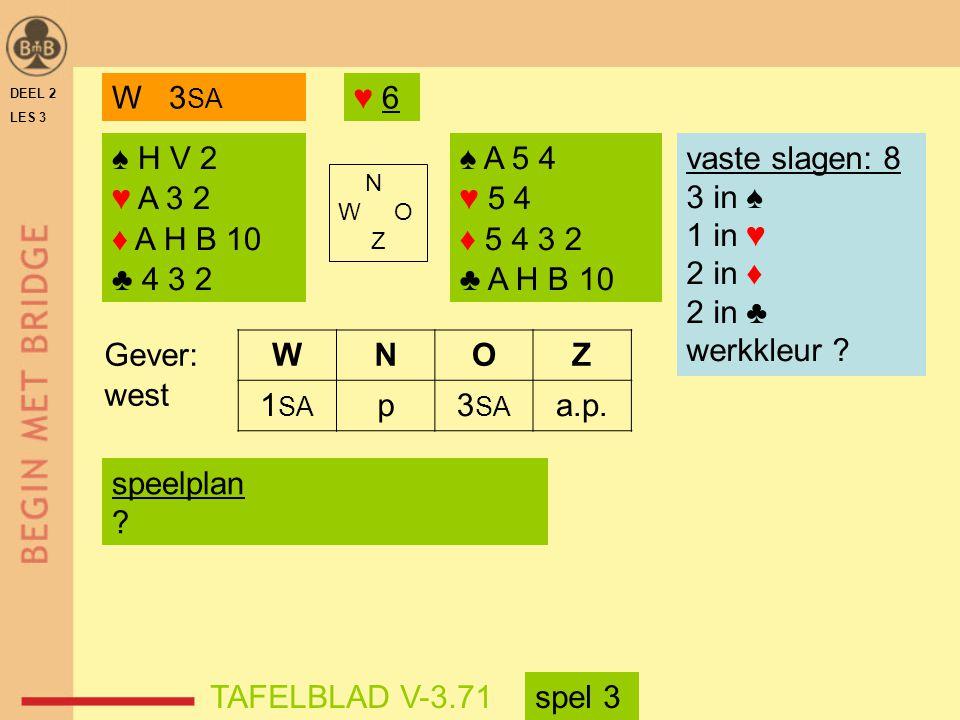 W 3SA ♥ 6. DEEL 2. LES 3. ♠ H V 2. ♥ A 3 2. ♦ A H B 10. ♣ 4 3 2. ♠ A 5 4. ♥ 5 4. ♦ 5 4 3 2.