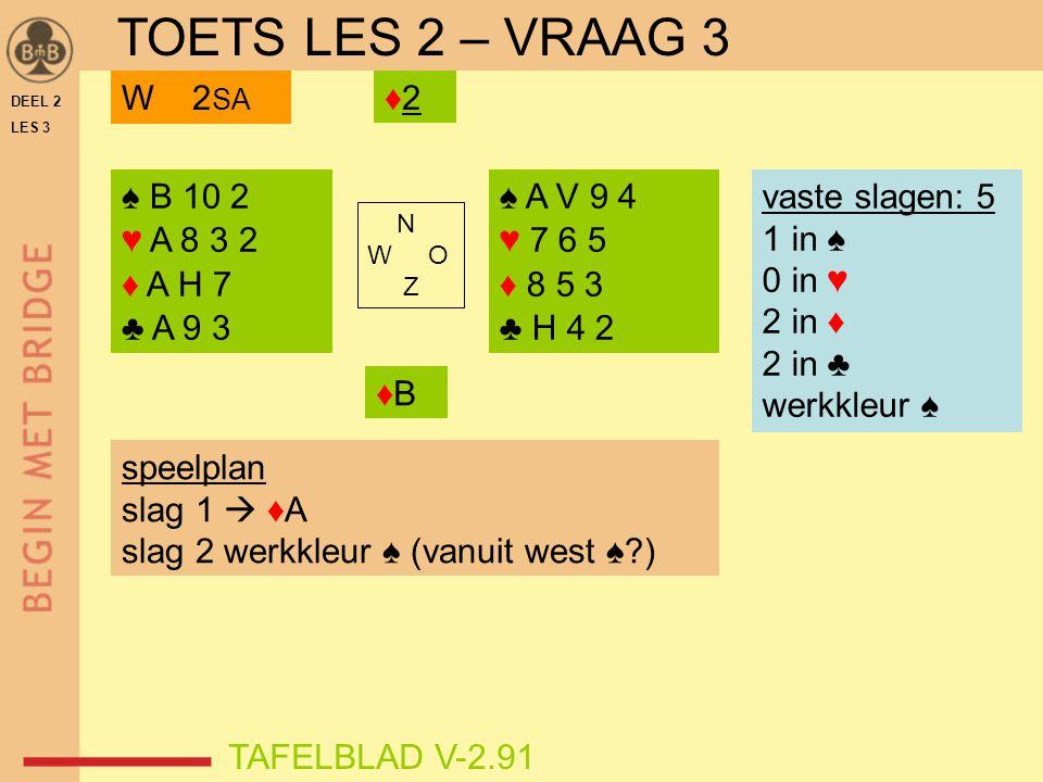 TOETS LES 2 – VRAAG 3 W 2SA ♦2 ♠ B 10 2 ♥ A 8 3 2 ♦ A H 7 ♣ A 9 3