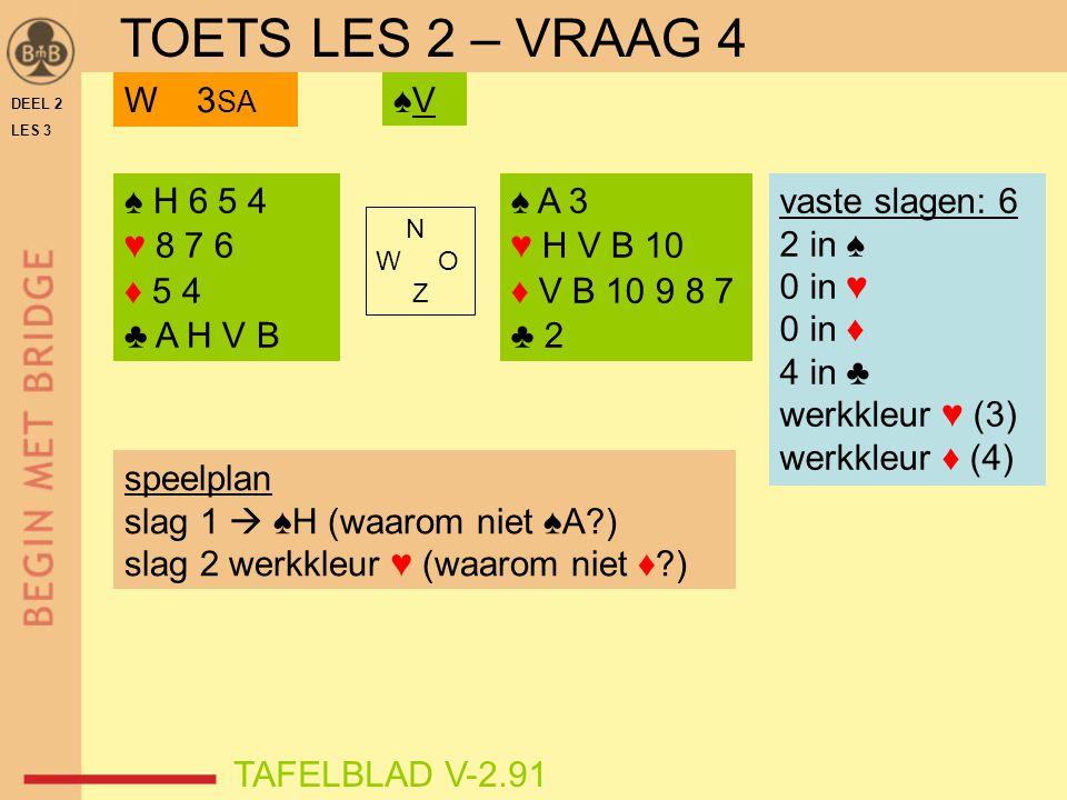 TOETS LES 2 – VRAAG 4 W 3SA ♠V ♠ H 6 5 4 ♥ 8 7 6 ♦ 5 4 ♣ A H V B ♠ A 3